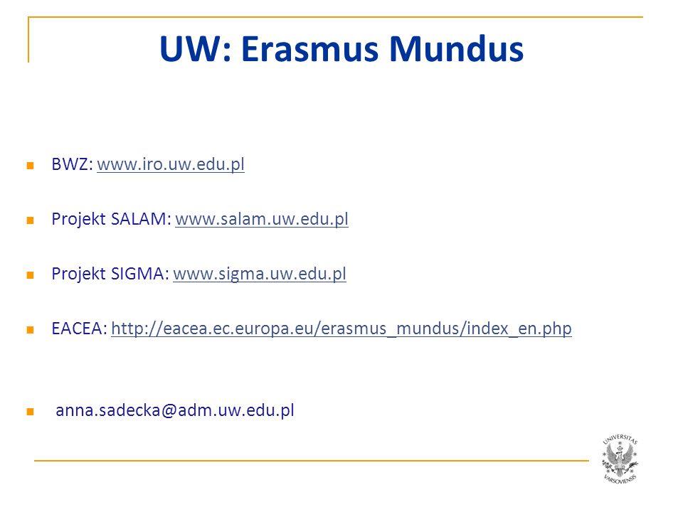 UW: Erasmus Mundus BWZ: www.iro.uw.edu.plwww.iro.uw.edu.pl Projekt SALAM: www.salam.uw.edu.plwww.salam.uw.edu.pl Projekt SIGMA: www.sigma.uw.edu.plwww