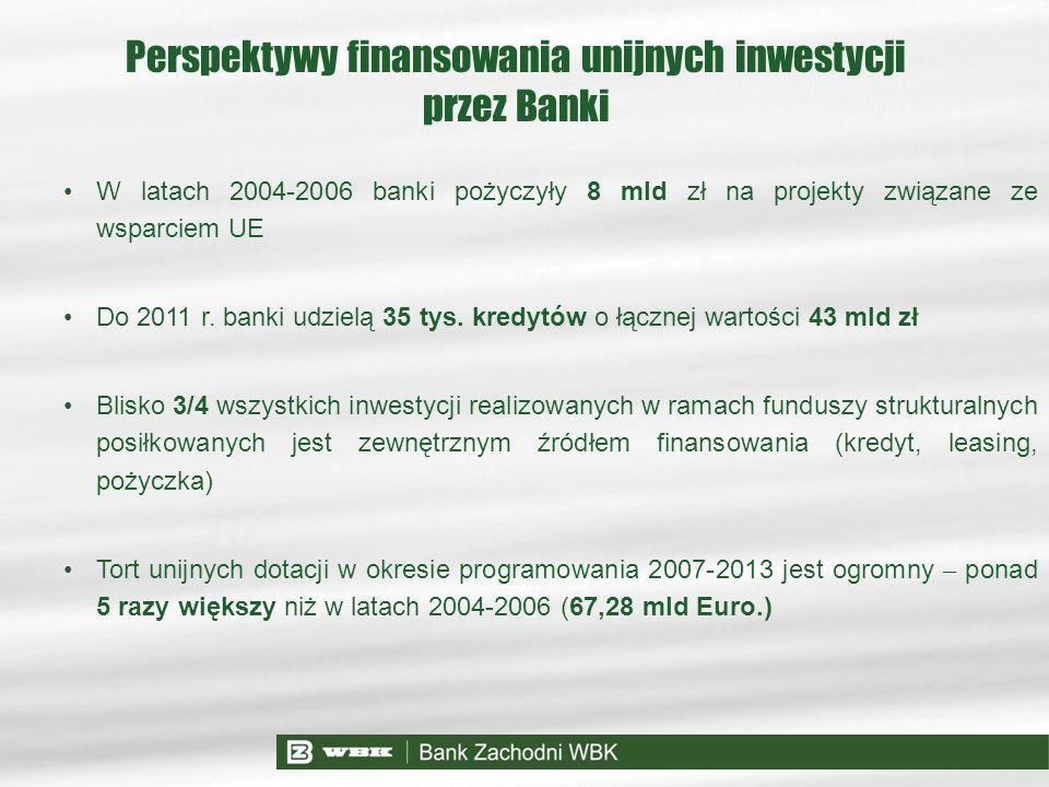 Perspektywy finansowania unijnych inwestycji przez Banki W latach 2004-2006 banki pożyczyły 8 mld zł na projekty związane ze wsparciem UE Do 2011 r. b