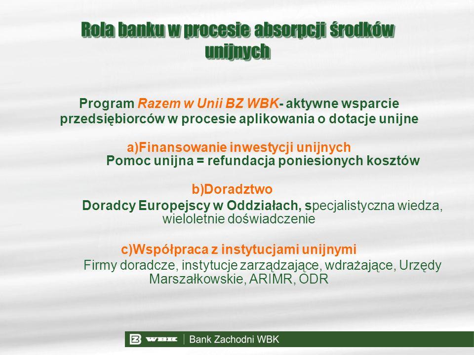 Program Razem w Unii BZ WBK- aktywne wsparcie przedsiębiorców w procesie aplikowania o dotacje unijne a)Finansowanie inwestycji unijnych Pomoc unijna