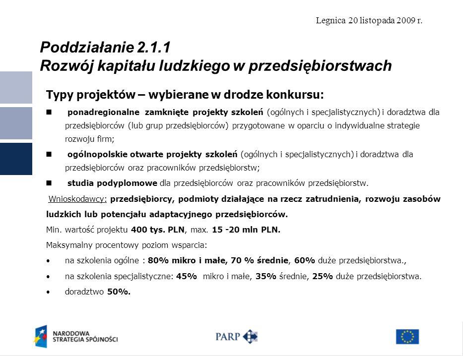 Legnica 20 listopada 2009 r. Poddziałanie 2.1.1 Rozwój kapitału ludzkiego w przedsiębiorstwach Typy projektów – wybierane w drodze konkursu: ponadregi