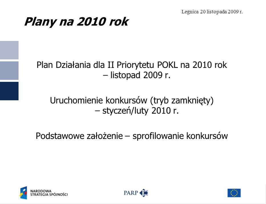 Legnica 20 listopada 2009 r. Plan Działania dla II Priorytetu POKL na 2010 rok – listopad 2009 r. Uruchomienie konkursów (tryb zamknięty) – styczeń/lu