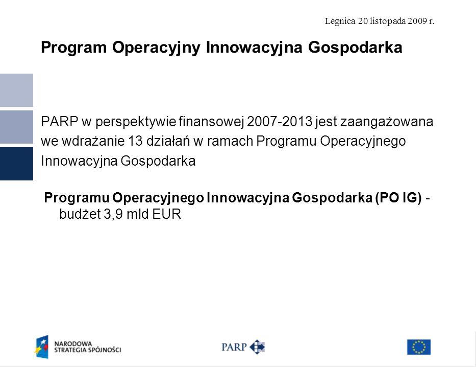 Legnica 20 listopada 2009 r. Program Operacyjny Innowacyjna Gospodarka PARP w perspektywie finansowej 2007-2013 jest zaangażowana we wdrażanie 13 dzia