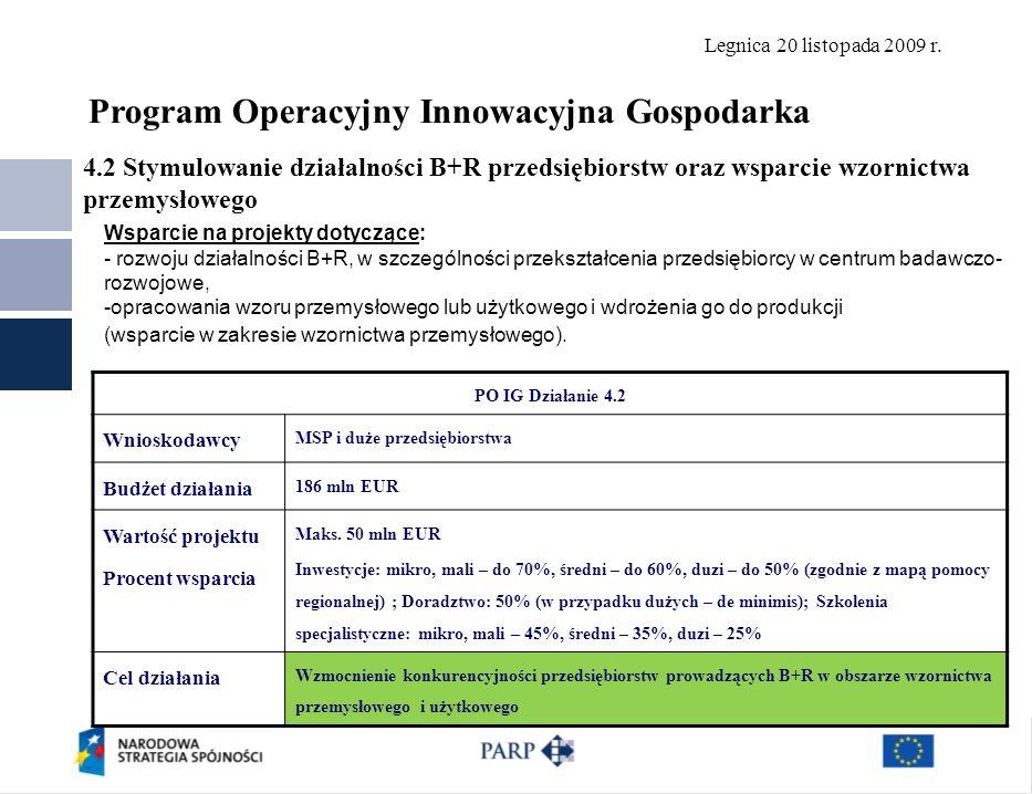 Legnica 20 listopada 2009 r. 4.2 Stymulowanie działalności B+R przedsiębiorstw oraz wsparcie wzornictwa przemysłowego Polska Agencja Rozwoju Przedsięb