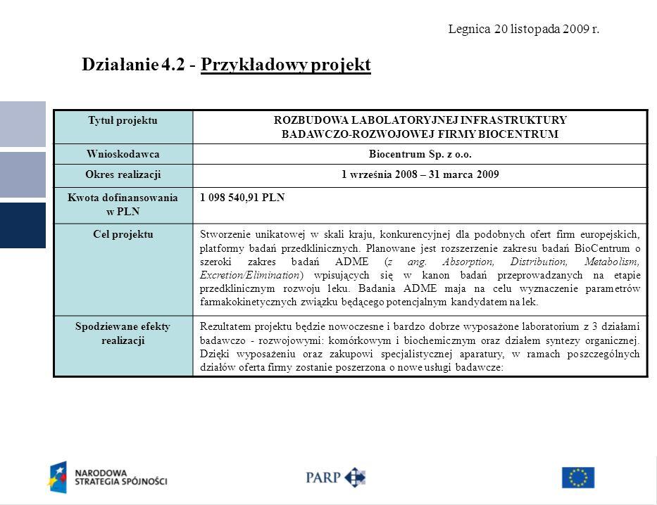Legnica 20 listopada 2009 r. Działanie 4.2 - Przykładowy projekt Tytuł projektuROZBUDOWA LABOLATORYJNEJ INFRASTRUKTURY BADAWCZO-ROZWOJOWEJ FIRMY BIOCE