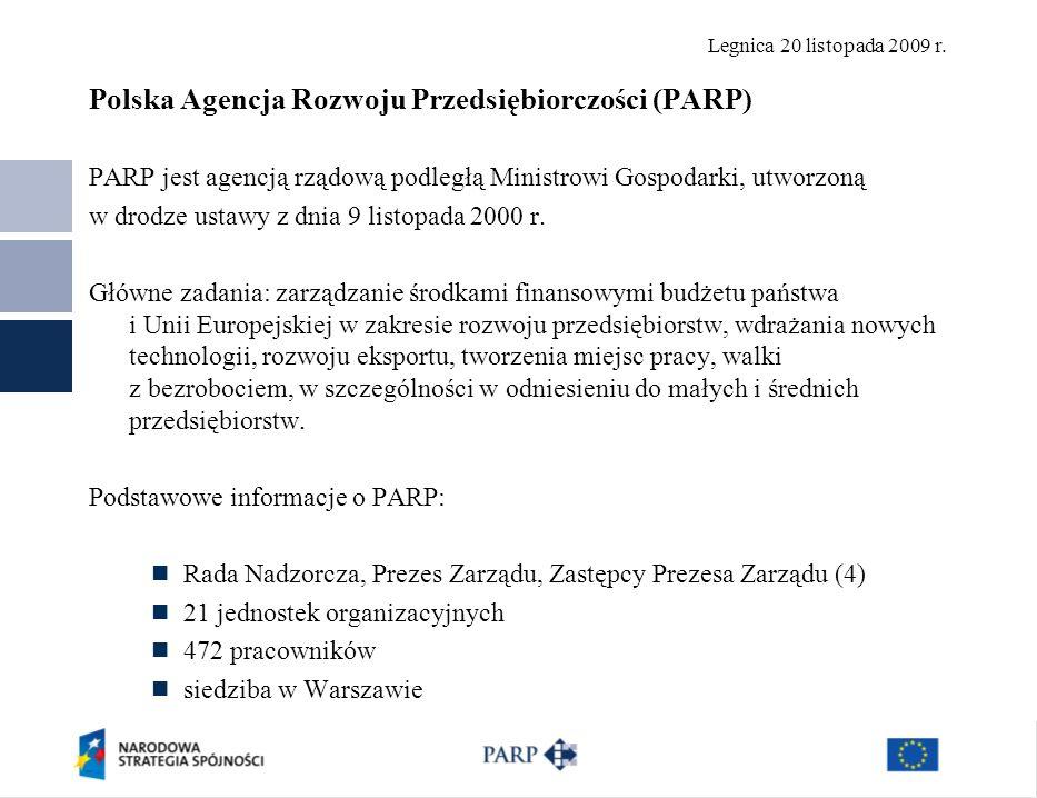 Legnica 20 listopada 2009 r. Polska Agencja Rozwoju Przedsiębiorczości (PARP) PARP jest agencją rządową podległą Ministrowi Gospodarki, utworzoną w dr