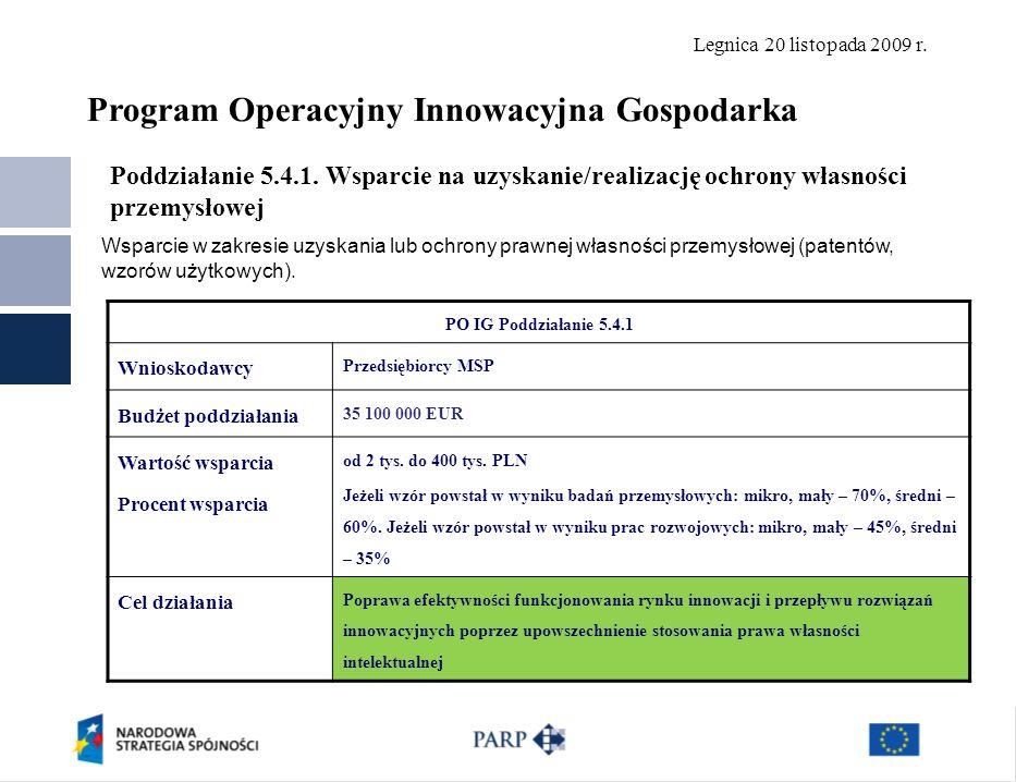 Legnica 20 listopada 2009 r. Poddziałanie 5.4.1. Wsparcie na uzyskanie/realizację ochrony własności przemysłowej Polska Agencja Rozwoju Przedsiębiorcz