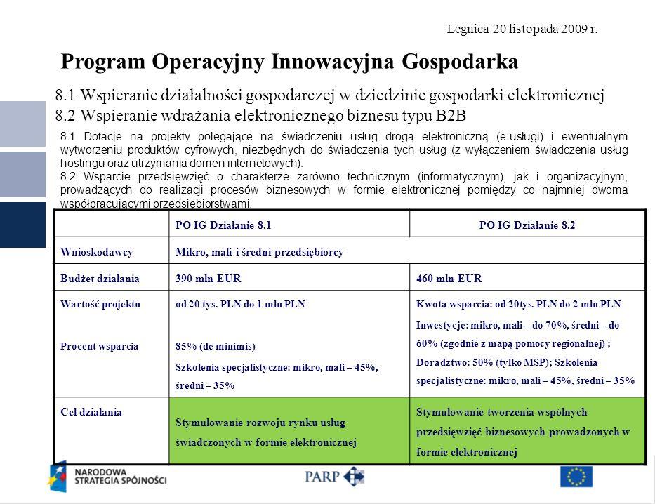 Legnica 20 listopada 2009 r. 8.1 Wspieranie działalności gospodarczej w dziedzinie gospodarki elektronicznej 8.2 Wspieranie wdrażania elektronicznego