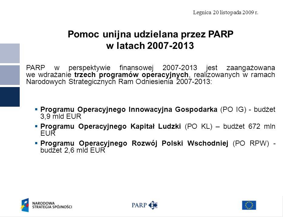 Legnica 20 listopada 2009 r. 3 Pomoc unijna udzielana przez PARP w latach 2007-2013 PARP w perspektywie finansowej 2007-2013 jest zaangażowana we wdra