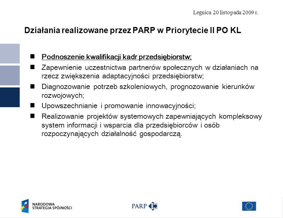 Legnica 20 listopada 2009 r. Działania realizowane przez PARP w Priorytecie II PO KL Podnoszenie kwalifikacji kadr przedsiębiorstw; Zapewnienie uczest