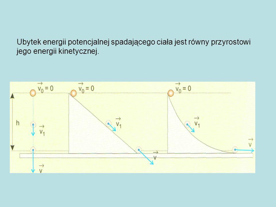 Ubytek energii potencjalnej spadającego ciała jest równy przyrostowi jego energii kinetycznej.