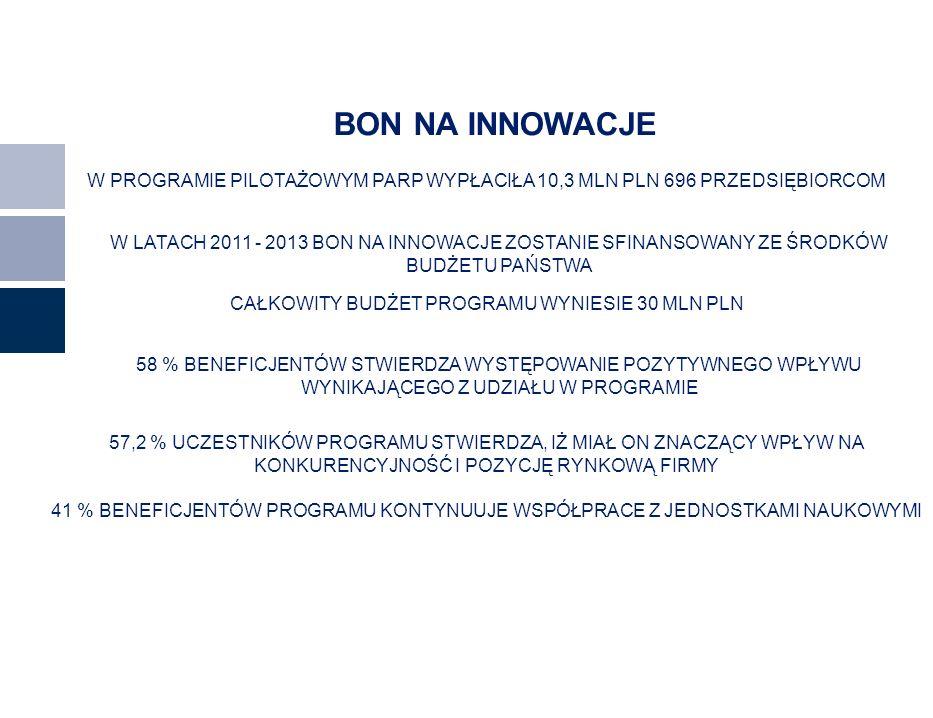 BON NA INNOWACJE W PROGRAMIE PILOTAŻOWYM PARP WYPŁACIŁA 10,3 MLN PLN 696 PRZEDSIĘBIORCOM W LATACH 2011 - 2013 BON NA INNOWACJE ZOSTANIE SFINANSOWANY Z