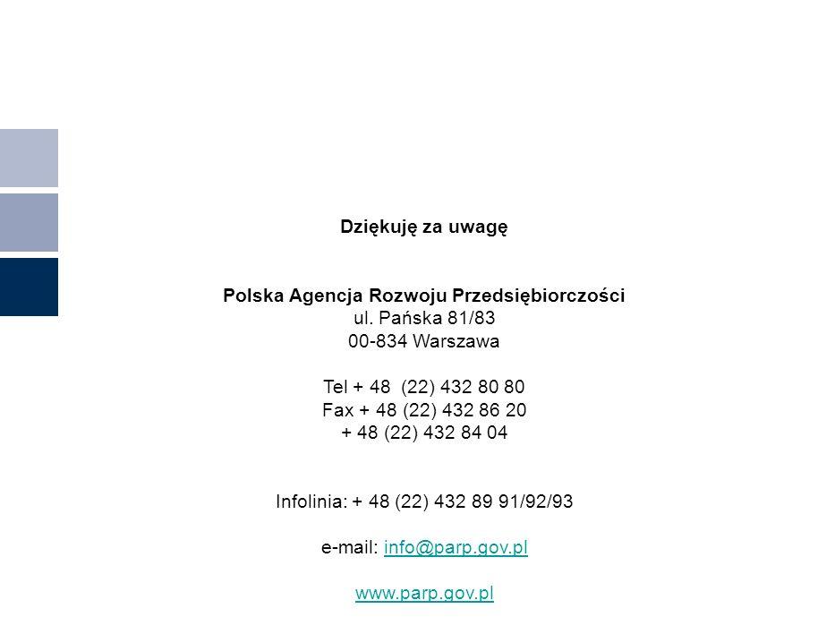 Dziękuję za uwagę Polska Agencja Rozwoju Przedsiębiorczości ul. Pańska 81/83 00-834 Warszawa Tel + 48 (22) 432 80 80 Fax + 48 (22) 432 86 20 + 48 (22)
