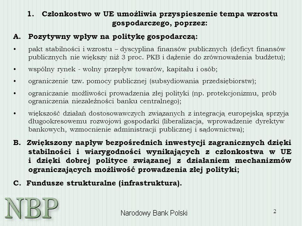 2 1. Członkostwo w UE umożliwia przyspieszenie tempa wzrostu gospodarczego, poprzez: A.Pozytywny wpływ na politykę gospodarczą: pakt stabilności i wzr