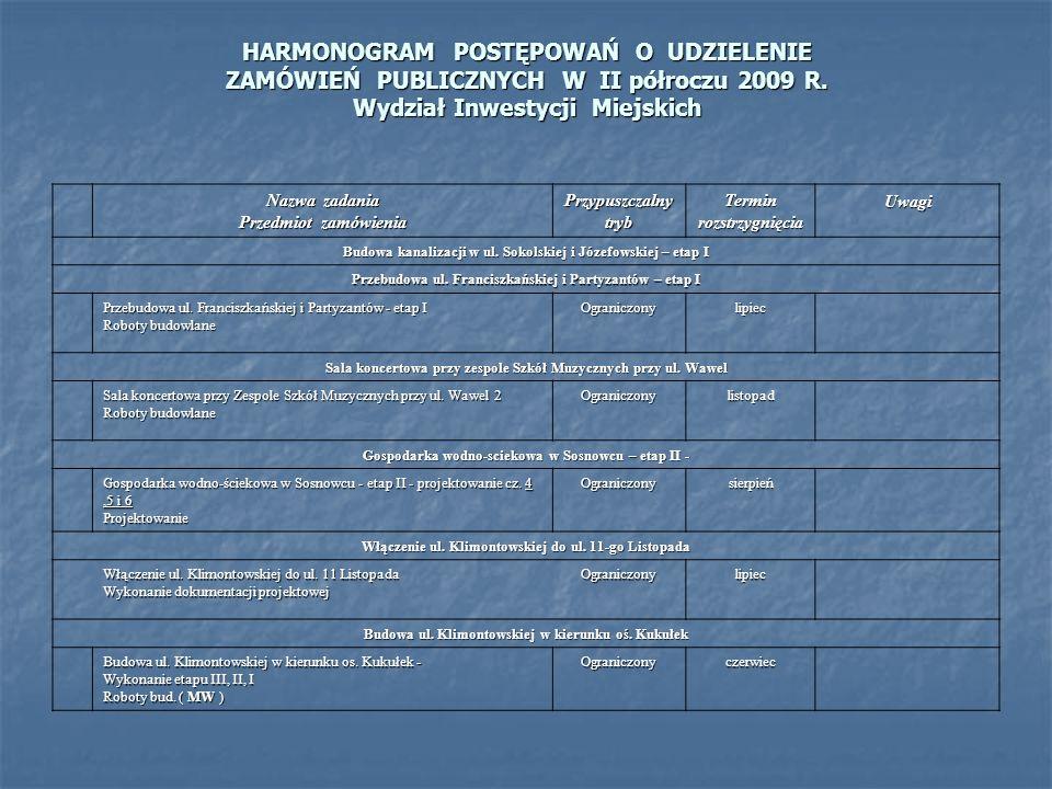 HARMONOGRAM POSTĘPOWAŃ O UDZIELENIE ZAMÓWIEŃ PUBLICZNYCH W II półroczu 2009 R. Wydział Inwestycji Miejskich Nazwa zadania Przedmiot zamówienia Przypus