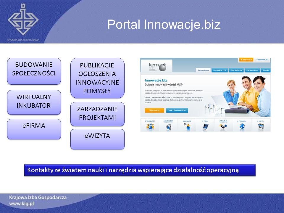 Portal Innowacje.biz BUDOWANIE SPOŁECZNOŚCI PUBLIKACJE OGŁOSZENIA INNOWACYJNE POMYSŁY PUBLIKACJE OGŁOSZENIA INNOWACYJNE POMYSŁY WIRTUALNY INKUBATOR eFIRMA ZARZADZANIE PROJEKTAMI eWIZYTA Kontakty ze światem nauki i narzędzia wspierające działalność operacyjną