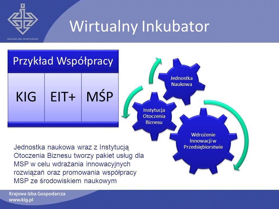 Wirtualny Inkubator Wdrożenie Innowacji w Przedsiębiorstwie Instytucja Otoczenia Biznesu Jednostka Naukowa Przykład Współpracy KIGEIT+MŚP Jednostka naukowa wraz z Instytucją Otoczenia Biznesu tworzy pakiet usług dla MSP w celu wdrażania innowacyjnych rozwiązań oraz promowania współpracy MSP ze środowiskiem naukowym