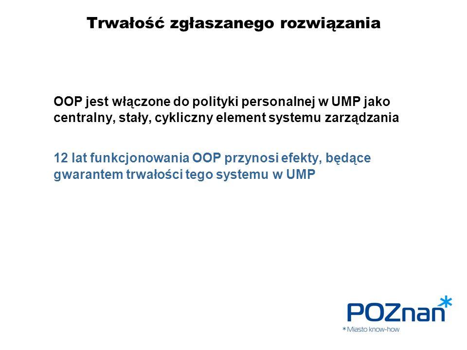 Trwałość zgłaszanego rozwiązania OOP jest włączone do polityki personalnej w UMP jako centralny, stały, cykliczny element systemu zarządzania 12 lat f