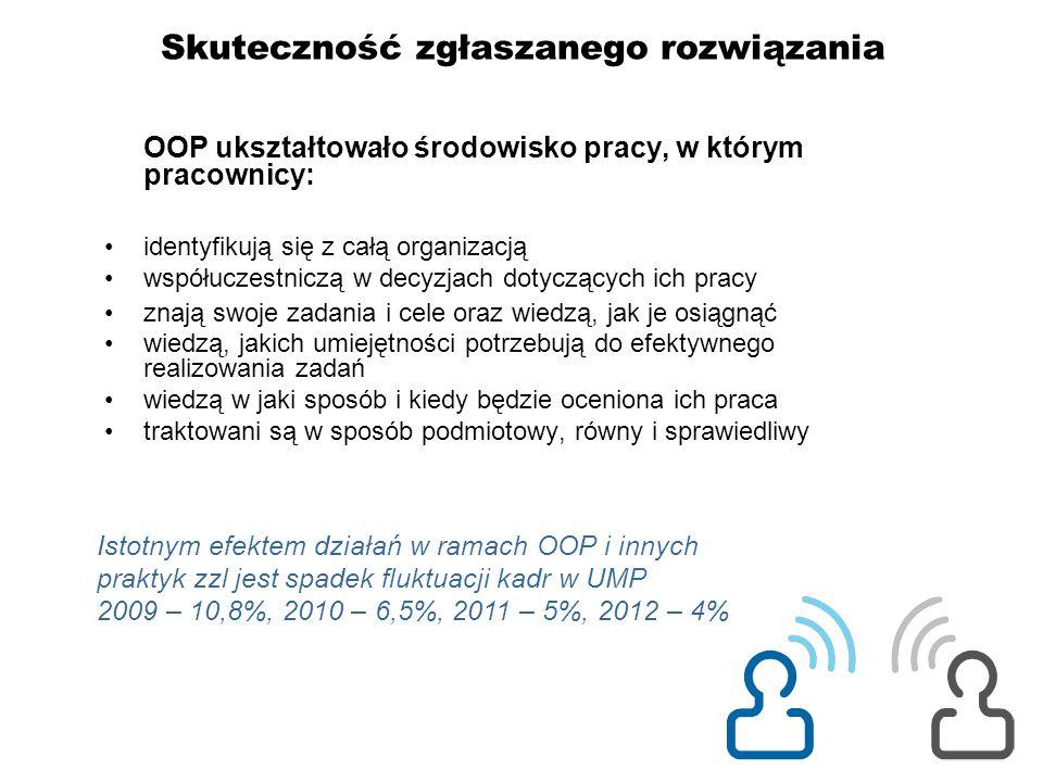 Skuteczność zgłaszanego rozwiązania OOP ukształtowało środowisko pracy, w którym pracownicy: identyfikują się z całą organizacją współuczestniczą w de