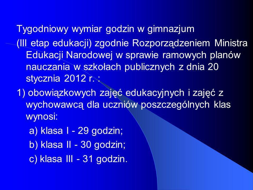 Tygodniowy wymiar godzin w gimnazjum (III etap edukacji) zgodnie Rozporządzeniem Ministra Edukacji Narodowej w sprawie ramowych planów nauczania w szk