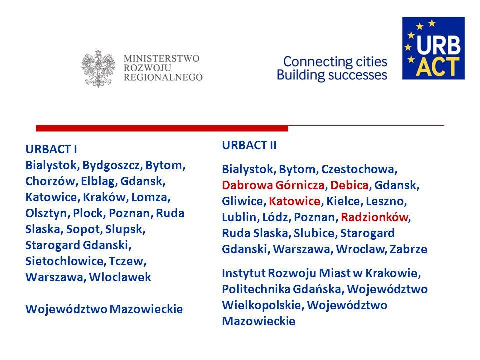 URBACT I Bialystok, Bydgoszcz, Bytom, Chorzów, Elblag, Gdansk, Katowice, Kraków, Lomza, Olsztyn, Plock, Poznan, Ruda Slaska, Sopot, Slupsk, Starogard Gdanski, Sietochlowice, Tczew, Warszawa, Wloclawek Województwo Mazowieckie URBACT II Bialystok, Bytom, Czestochowa, Dabrowa Górnicza, Debica, Gdansk, Gliwice, Katowice, Kielce, Leszno, Lublin, Lódz, Poznan, Radzionków, Ruda Slaska, Slubice, Starogard Gdanski, Warszawa, Wroclaw, Zabrze Instytut Rozwoju Miast w Krakowie, Politechnika Gdańska, Województwo Wielkopolskie, Województwo Mazowieckie