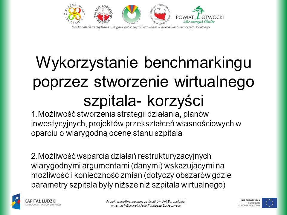 Doskonalenie zarządzania usługami publicznymi i rozwojem w jednostkach samorządu lokalnego Projekt współfinansowany ze środków Unii Europejskiej w ramach Europejskiego Funduszu Społecznego Wykorzystanie benchmarkingu poprzez stworzenie wirtualnego szpitala- korzyści 1.Możliwość stworzenia strategii działania, planów inwestycyjnych, projektów przekształceń własnościowych w oparciu o wiarygodną ocenę stanu szpitala 2.Możliwość wsparcia działań restrukturyzacyjnych wiarygodnymi argumentami (danymi) wskazującymi na możliwość i konieczność zmian (dotyczy obszarów gdzie parametry szpitala były niższe niż szpitala wirtualnego)