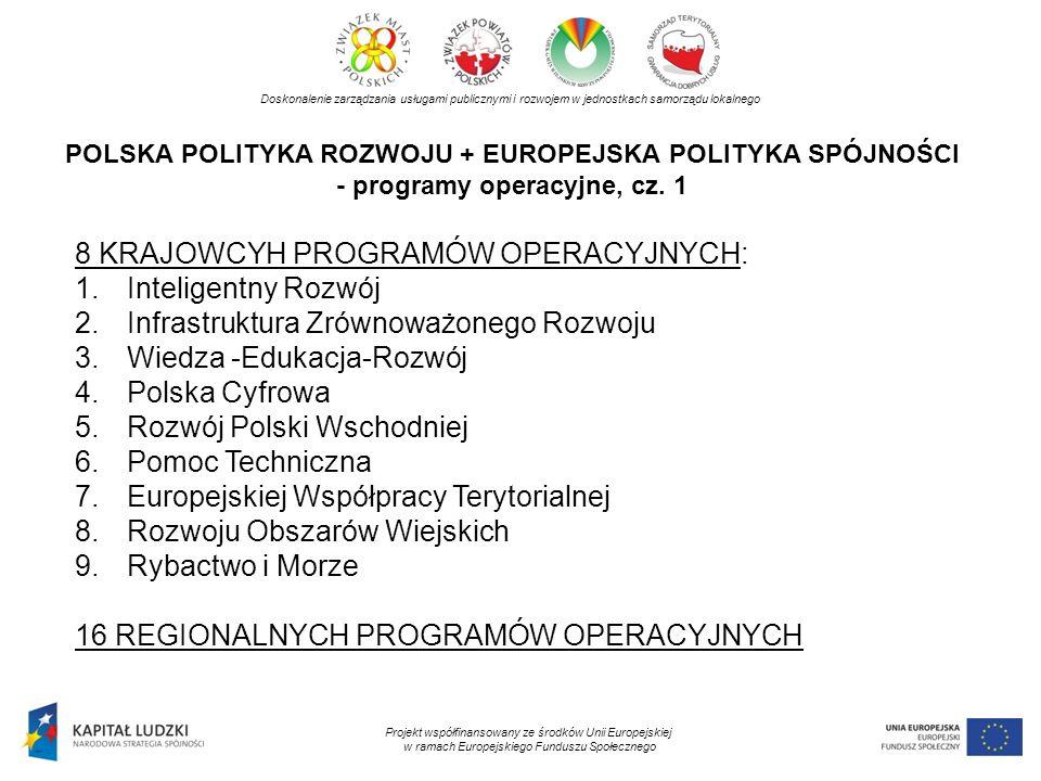 POLSKA POLITYKA ROZWOJU + EUROPEJSKA POLITYKA SPÓJNOŚCI - programy operacyjne, cz. 1 Doskonalenie zarządzania usługami publicznymi i rozwojem w jednos