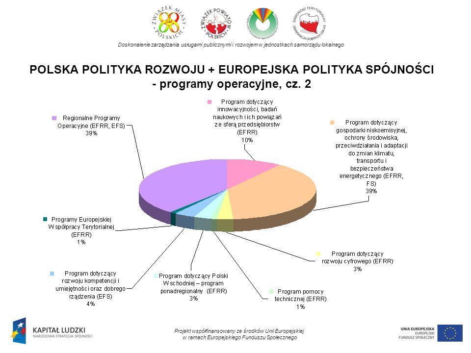 POLSKA POLITYKA ROZWOJU + EUROPEJSKA POLITYKA SPÓJNOŚCI - programy operacyjne, cz. 2 Doskonalenie zarządzania usługami publicznymi i rozwojem w jednos