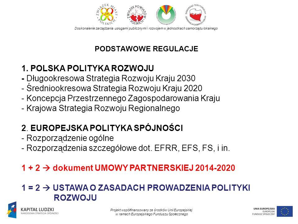 POLSKA POLITYKA ROZWOJU + EUROPEJSKA POLITYKA SPÓJNOŚCI – kluczowe założenia 2014-2020 Doskonalenie zarządzania usługami publicznymi i rozwojem w jednostkach samorządu lokalnego Projekt współfinansowany ze środków Unii Europejskiej w ramach Europejskiego Funduszu Społecznego Nowe regulacje europejskiej polityki spójności i polskiej polityki rozwoju wprowadzają nacisk na terytorialne ukierunkowanie sektorowych polityk publicznych.