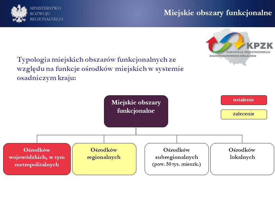 Typologia wiejskich obszarów funkcjonalnych: Wiejskie obszary funkcjonalne Uczestniczące w procesach rozwojowych Obszary wymagające wsparcia procesów rozwojowych Wiejskie obszary funkcjonalne ustalenie zalecenie