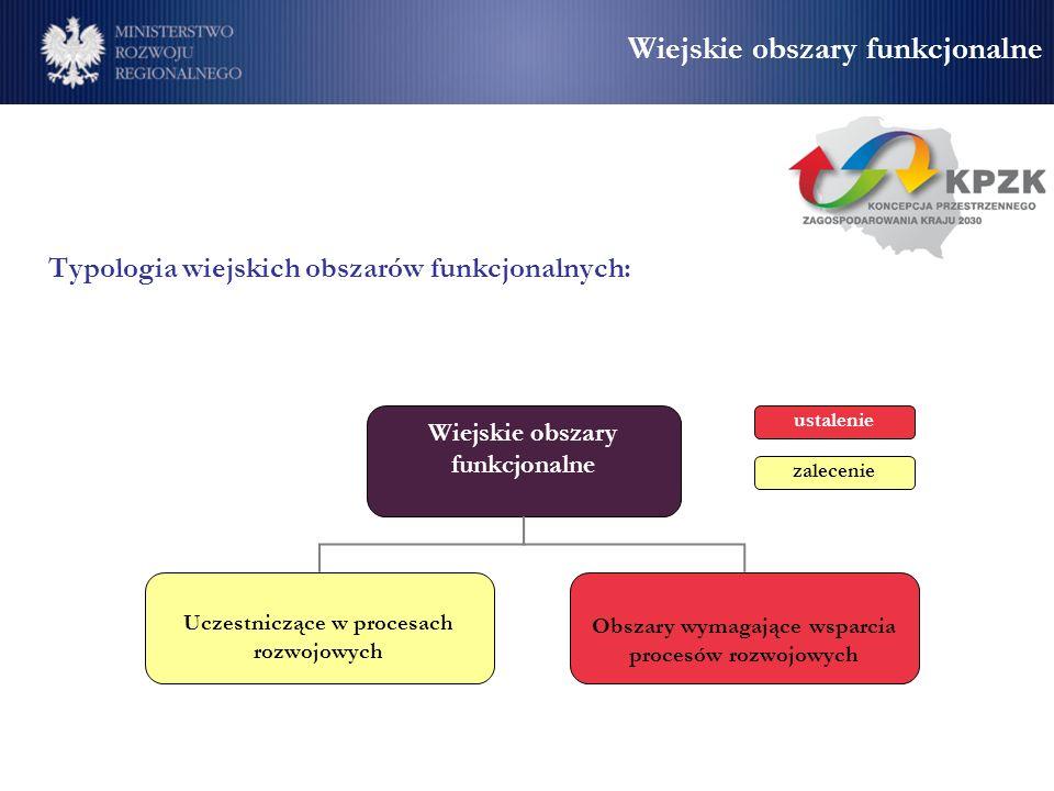 Typologia wiejskich obszarów funkcjonalnych: Wiejskie obszary funkcjonalne Uczestniczące w procesach rozwojowych Obszary wymagające wsparcia procesów