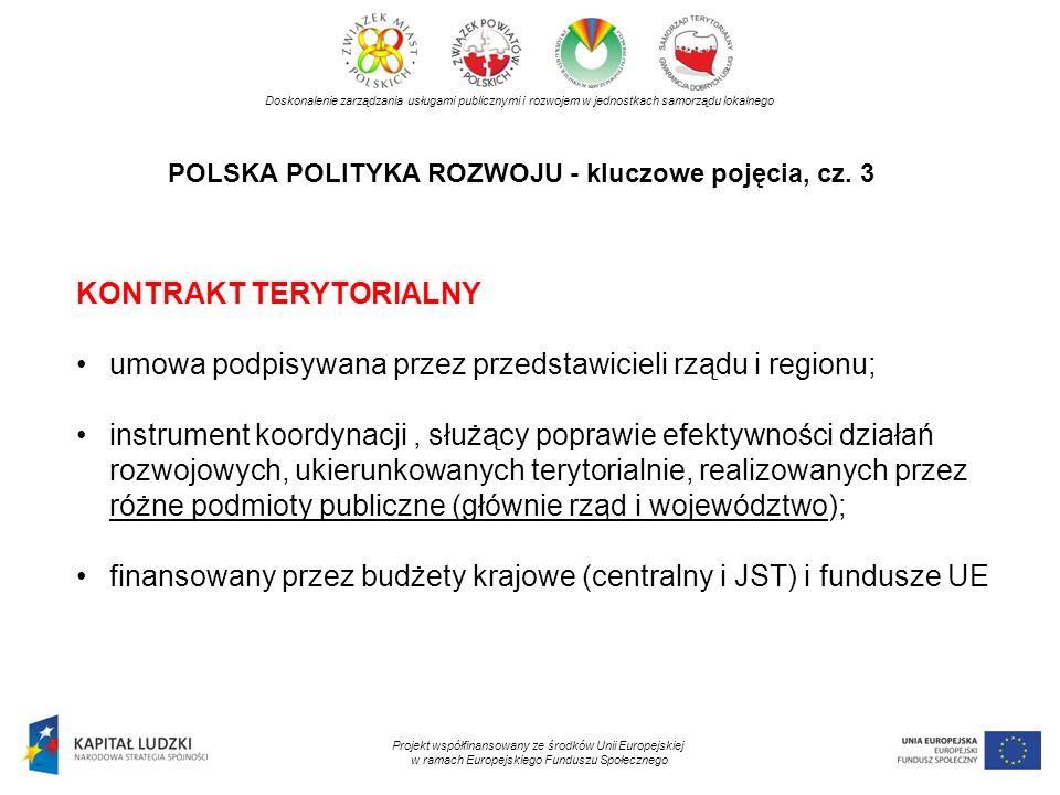 POLSKA POLITYKA ROZWOJU - kluczowe pojęcia, cz. 3 Doskonalenie zarządzania usługami publicznymi i rozwojem w jednostkach samorządu lokalnego Projekt w