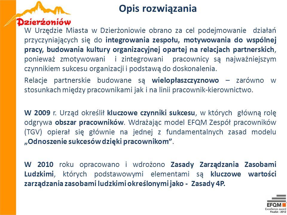 W Urzędzie Miasta w Dzierżoniowie obrano za cel podejmowanie działań przyczyniających się do integrowania zespołu, motywowania do wspólnej pracy, budo