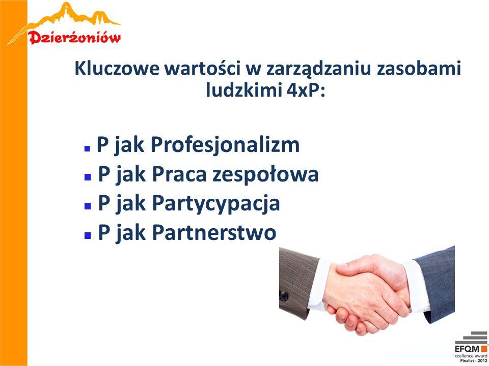 Kluczowe wartości w zarządzaniu zasobami ludzkimi 4xP: P jak Profesjonalizm P jak Praca zespołowa P jak Partycypacja P jak Partnerstwo