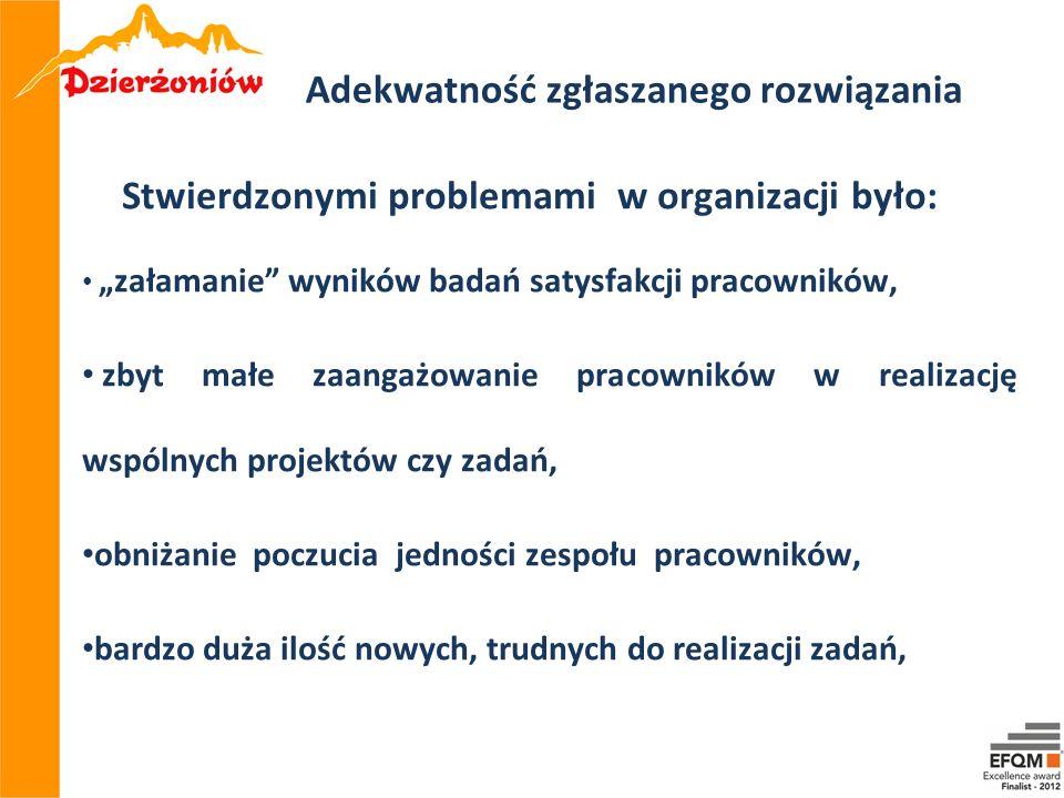 Skuteczność zgłaszanego rozwiązania Potwierdzeniem na skuteczność wdrożonych podejść są: wyniki satysfakcji pracowników, które uzyskały ponownie wysoki poziom, mała absencja pracowników, niska rotacja, podwyższa się profesjonalizm pracowników, corocznie zwiększa się zaangażowanie w pracę zespołową, jednym z kluczowych zespołów jest powołany w 2009r zespół TGV, który doprowadził organizację do uzyskania Europejskiej Nagrody Doskonałości EFQM w 2012r., a którego praca stanowiła dobrą praktykę w fundacji EFQM.