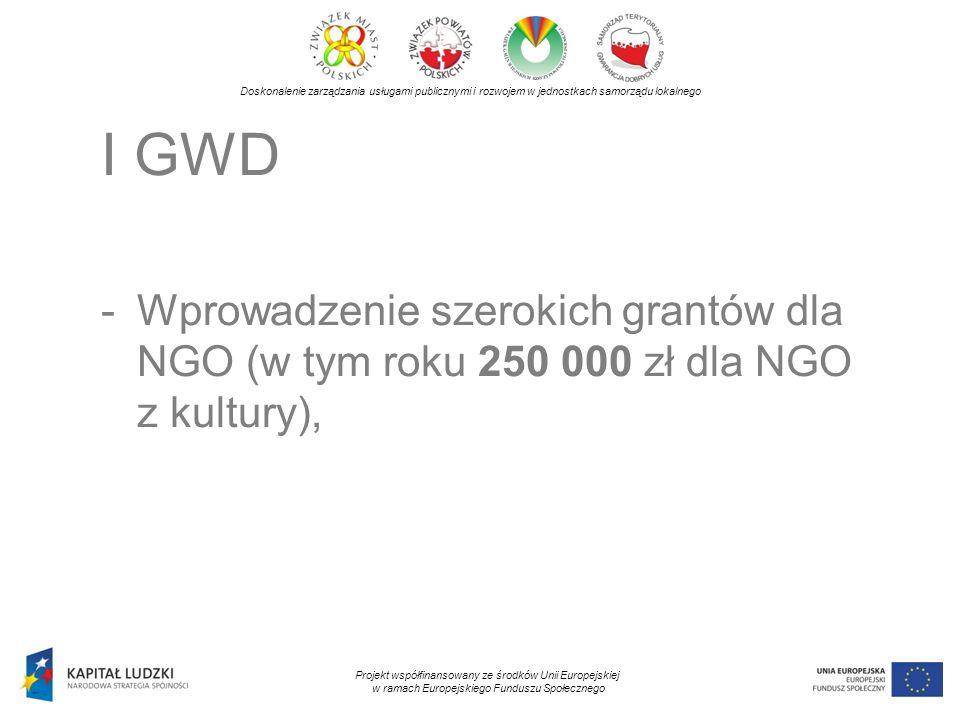 Doskonalenie zarządzania usługami publicznymi i rozwojem w jednostkach samorządu lokalnego Projekt współfinansowany ze środków Unii Europejskiej w ramach Europejskiego Funduszu Społecznego I GWD -Wprowadzenie szerokich grantów dla NGO (w tym roku 250 000 zł dla NGO z kultury),