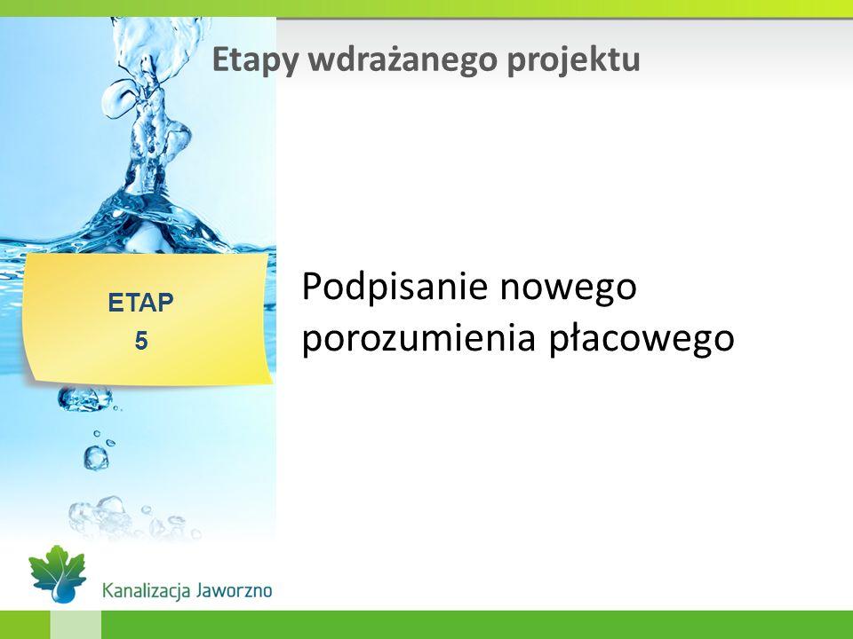 Etapy wdrażanego projektu ETAP 5 Podpisanie nowego porozumienia płacowego