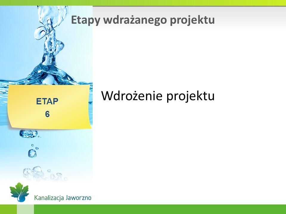 Etapy wdrażanego projektu ETAP 6 Wdrożenie projektu