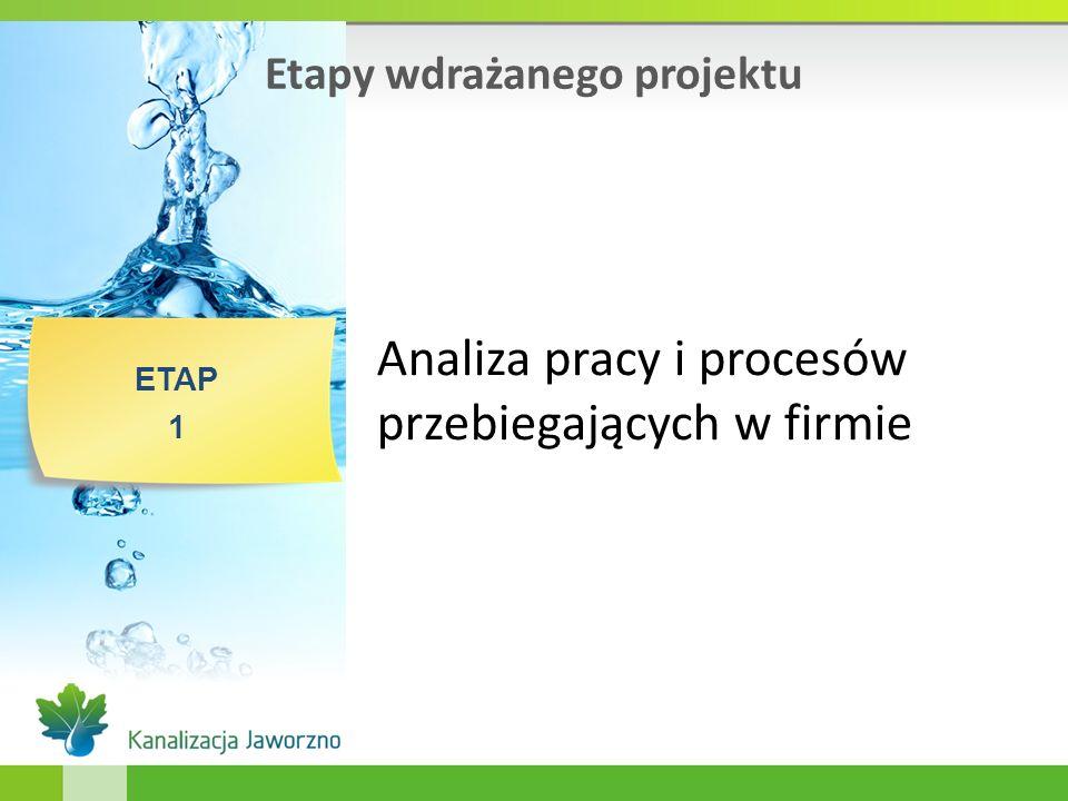 Etapy wdrażanego projektu ETAP 1 Analiza pracy i procesów przebiegających w firmie