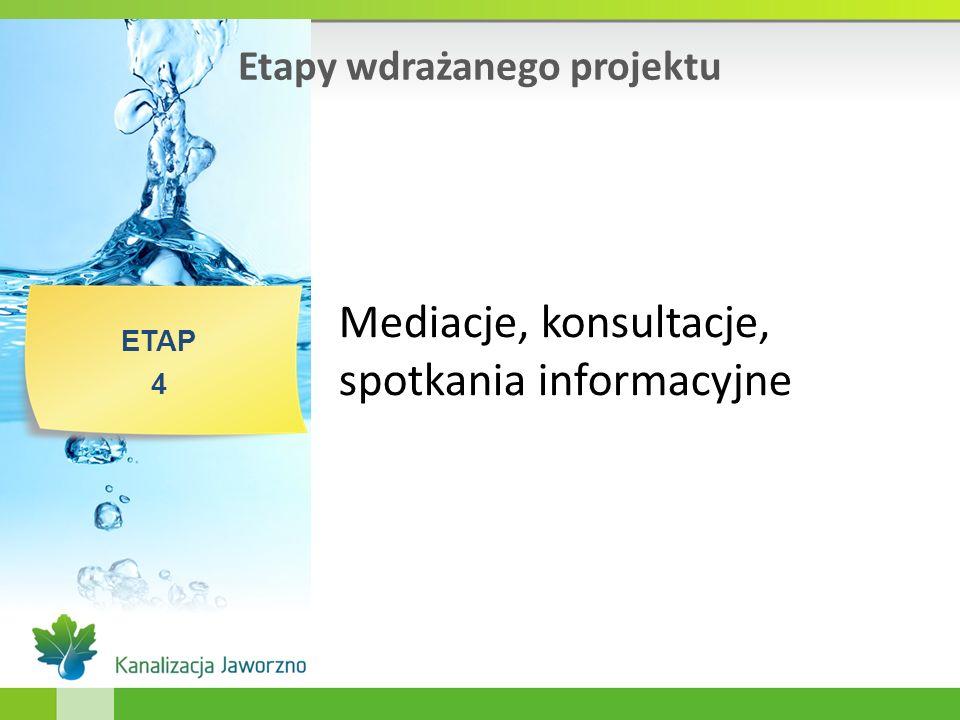 Etapy wdrażanego projektu ETAP 4 Mediacje, konsultacje, spotkania informacyjne