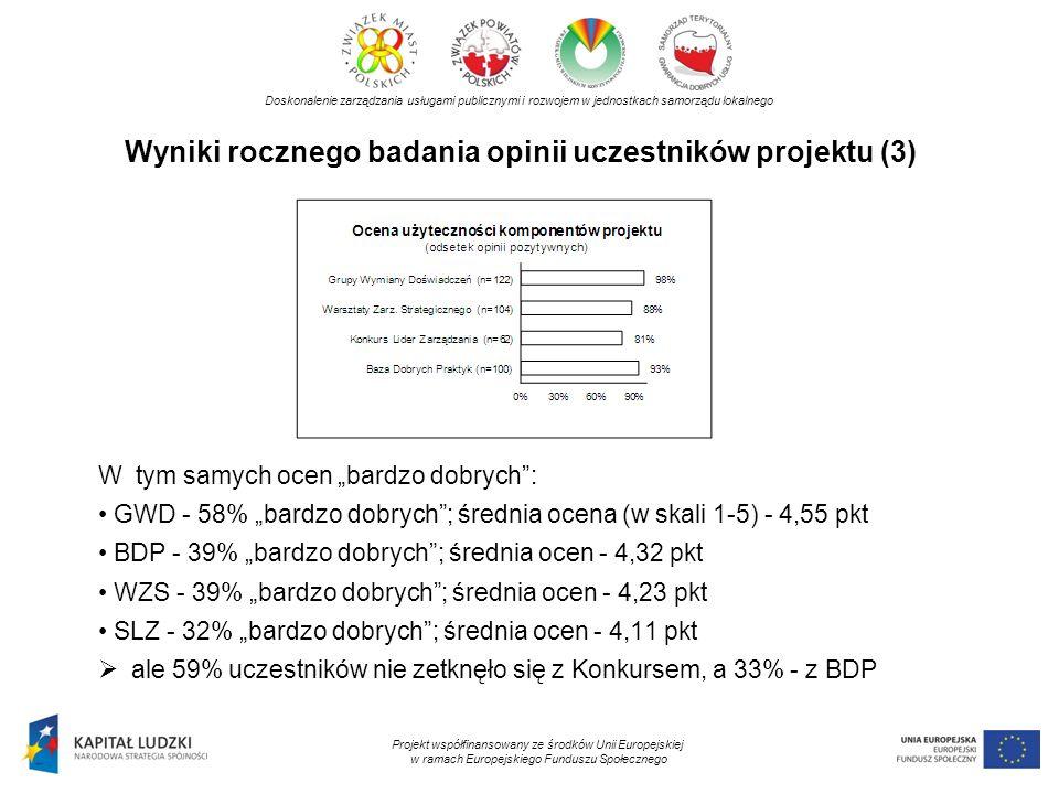 Wyniki rocznego badania opinii uczestników projektu (3) Doskonalenie zarządzania usługami publicznymi i rozwojem w jednostkach samorządu lokalnego Pro