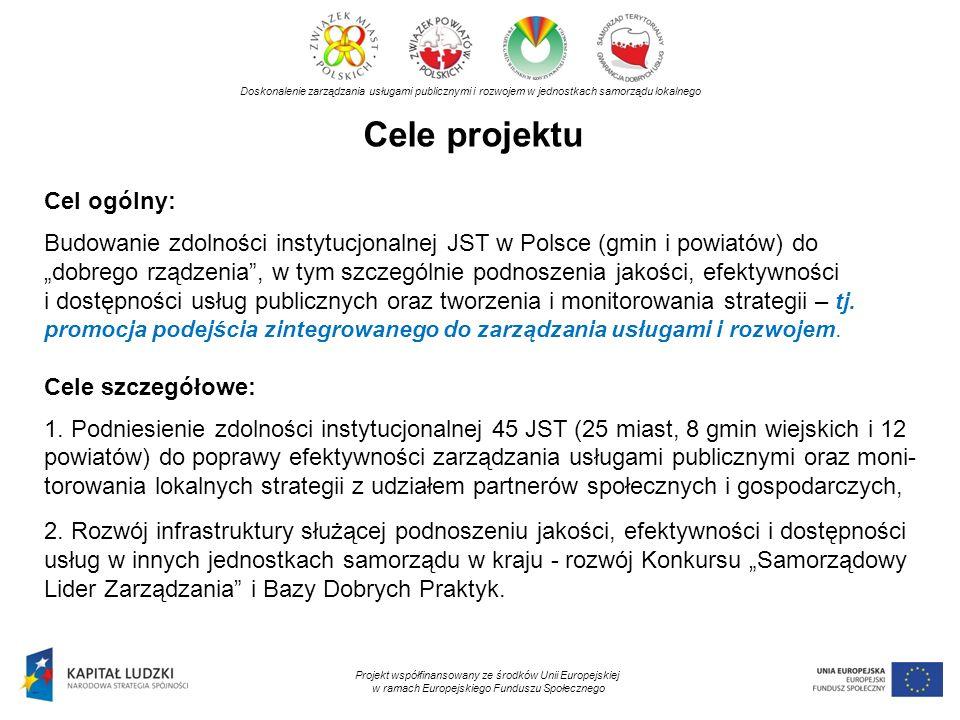 Cele projektu Doskonalenie zarządzania usługami publicznymi i rozwojem w jednostkach samorządu lokalnego Projekt współfinansowany ze środków Unii Euro