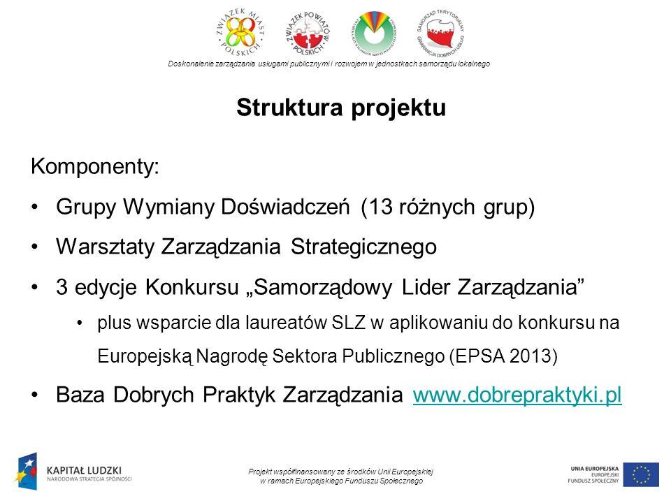 Struktura projektu Doskonalenie zarządzania usługami publicznymi i rozwojem w jednostkach samorządu lokalnego Projekt współfinansowany ze środków Unii
