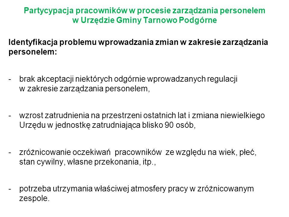 Partycypacja pracowników w procesie zarządzania personelem w Urzędzie Gminy Tarnowo Podgórne Problem został zdiagnozowany na podstawie przeprowadzonej ankiety satysfakcji pracowników w ramach prowadzonych działań samooceny w projekcie Europejska Jakość w Administracji Samorządowej CAF.