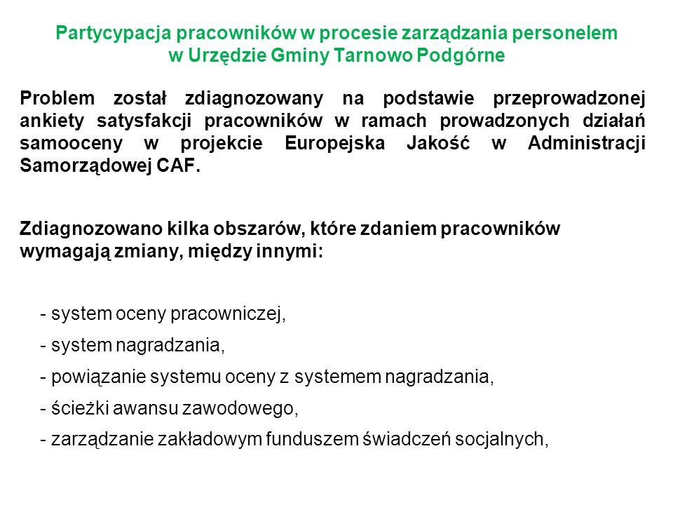 Partycypacja pracowników w procesie zarządzania personelem w Urzędzie Gminy Tarnowo Podgórne Problem został zdiagnozowany na podstawie przeprowadzonej