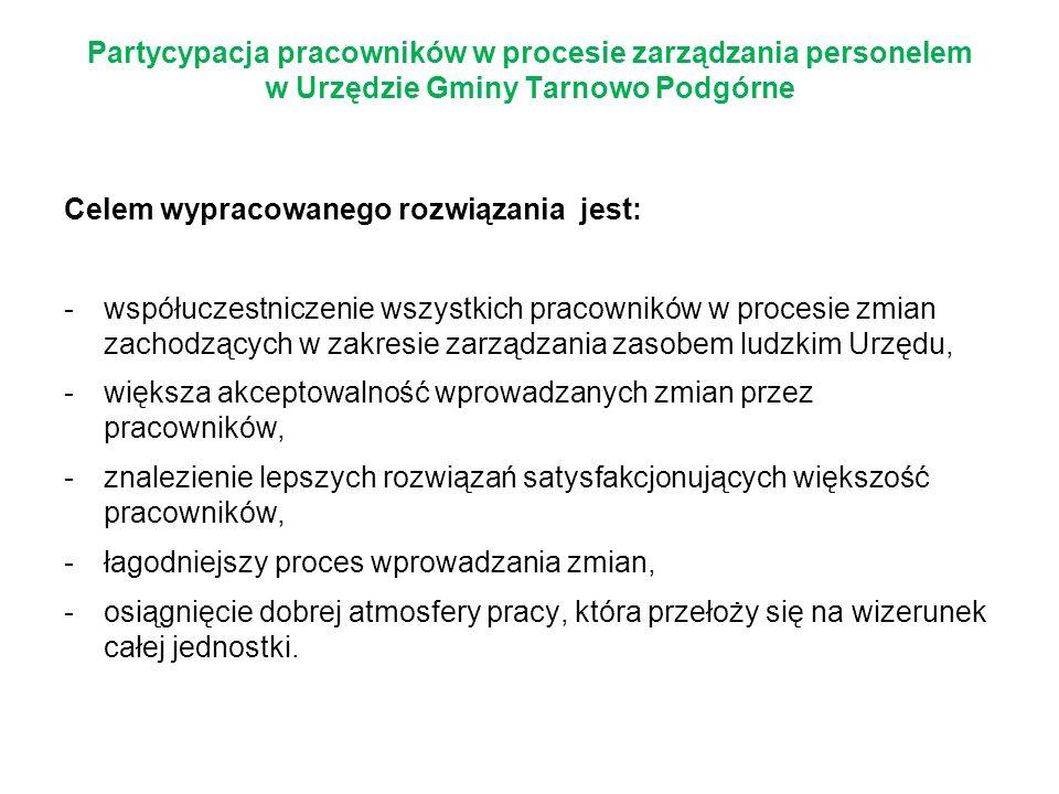 Partycypacja pracowników w procesie zarządzania personelem w Urzędzie Gminy Tarnowo Podgórne Celem wypracowanego rozwiązania jest: -współuczestniczeni