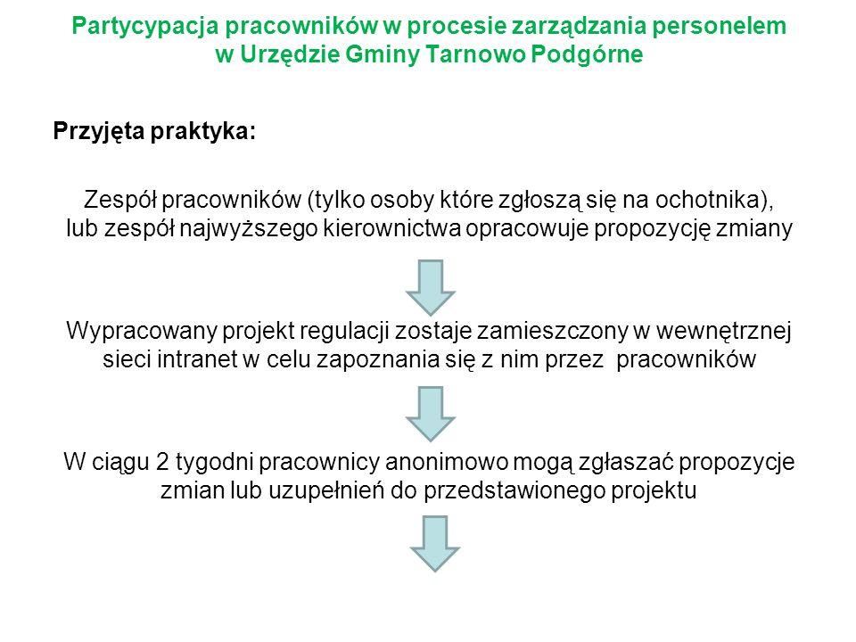 Partycypacja pracowników w procesie zarządzania personelem w Urzędzie Gminy Tarnowo Podgórne Przyjęta praktyka: Zespół pracowników (tylko osoby które