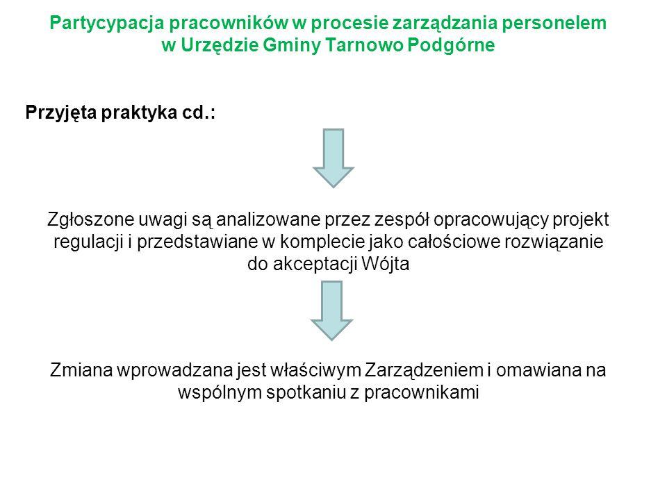 Partycypacja pracowników w procesie zarządzania personelem w Urzędzie Gminy Tarnowo Podgórne Przyjęta praktyka cd.: Zgłoszone uwagi są analizowane prz