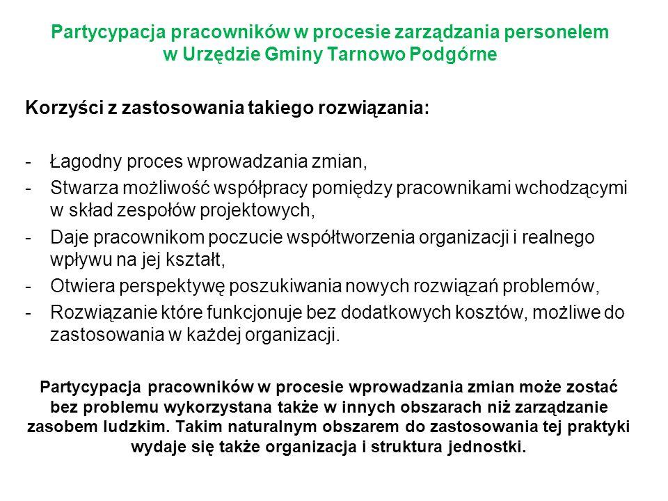 Partycypacja pracowników w procesie zarządzania personelem w Urzędzie Gminy Tarnowo Podgórne Korzyści z zastosowania takiego rozwiązania: -Łagodny pro