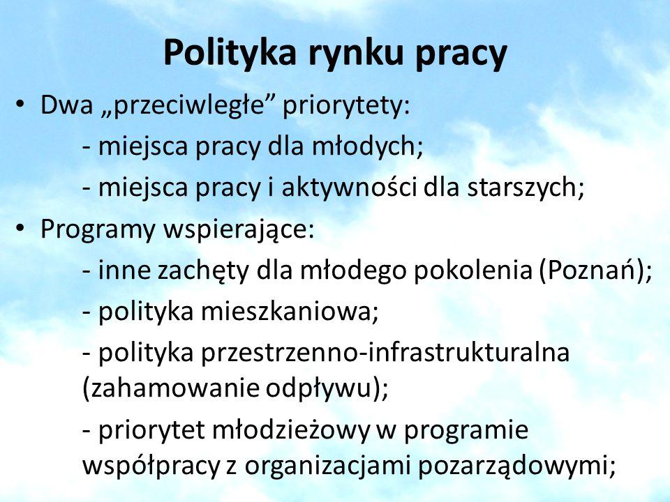 Polityka rynku pracy Dwa przeciwległe priorytety: - miejsca pracy dla młodych; - miejsca pracy i aktywności dla starszych; Programy wspierające: - inn