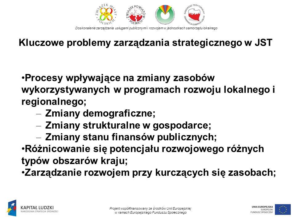 Kluczowe problemy zarządzania strategicznego w JST Doskonalenie zarządzania usługami publicznymi i rozwojem w jednostkach samorządu lokalnego Projekt